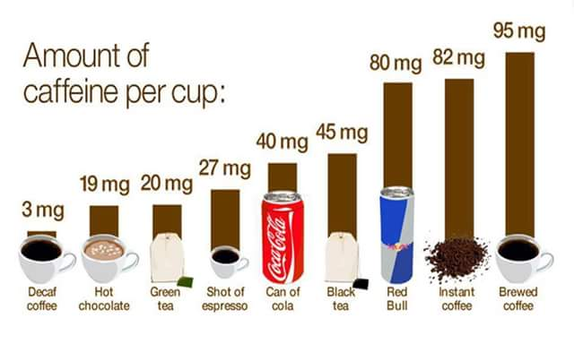 Proman minuman untuk diabetes